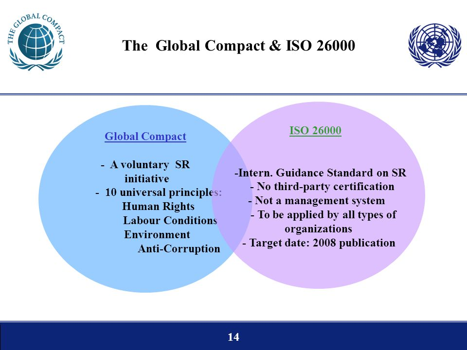The Global Compact & ISO 26000