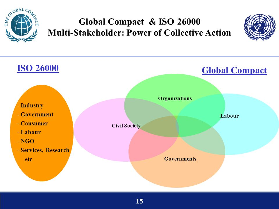 Global Compact & ISO 26000 Multi-Stakeholder: Power of Collective Action