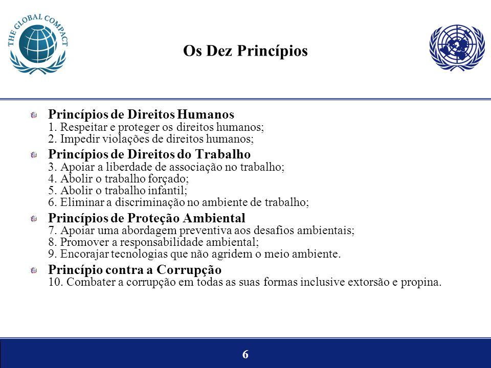 Os Dez Princípios Princípios de Direitos Humanos 1. Respeitar e proteger os direitos humanos; 2. Impedir violações de direitos humanos;