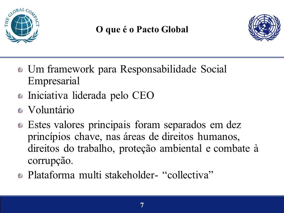 Um framework para Responsabilidade Social Empresarial