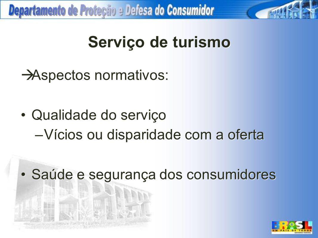 Serviço de turismo Aspectos normativos: Qualidade do serviço