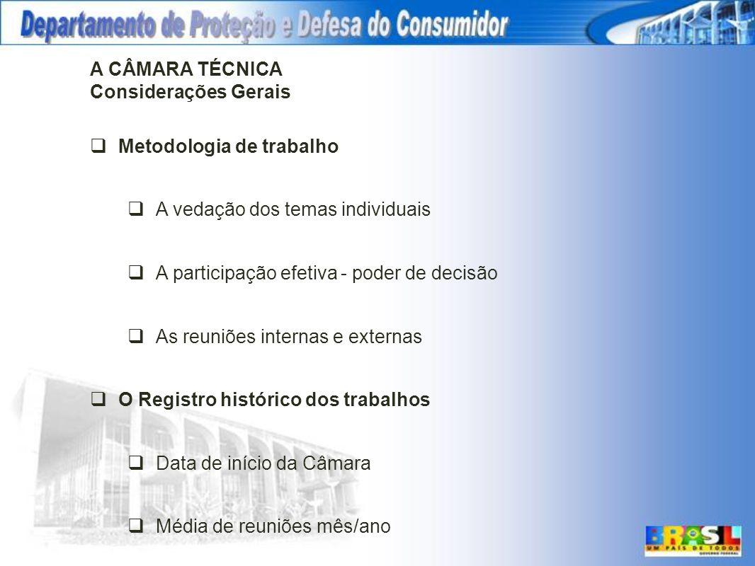 A CÂMARA TÉCNICA Considerações Gerais. Metodologia de trabalho. A vedação dos temas individuais. A participação efetiva - poder de decisão.