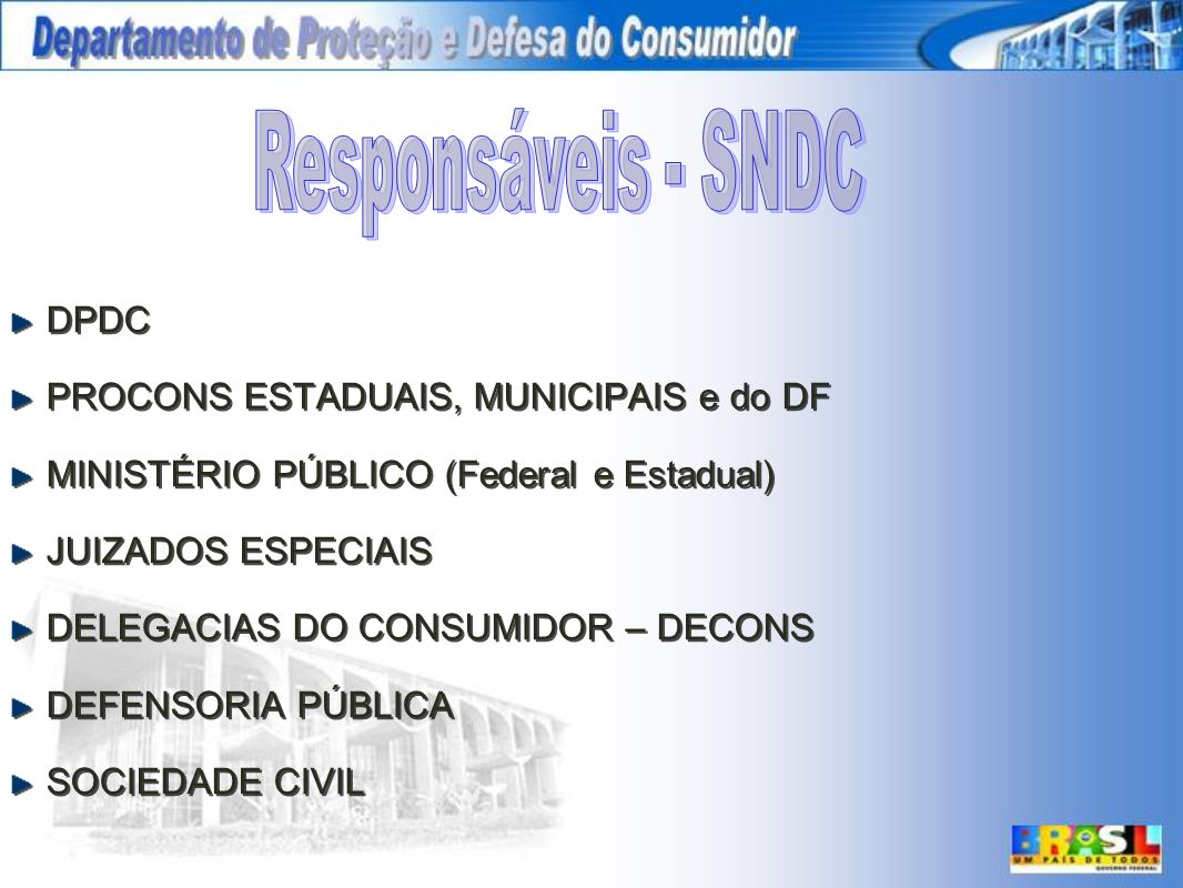 Responsáveis - SNDC DPDC PROCONS ESTADUAIS, MUNICIPAIS e do DF