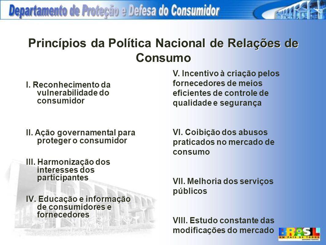 Princípios da Política Nacional de Relações de Consumo