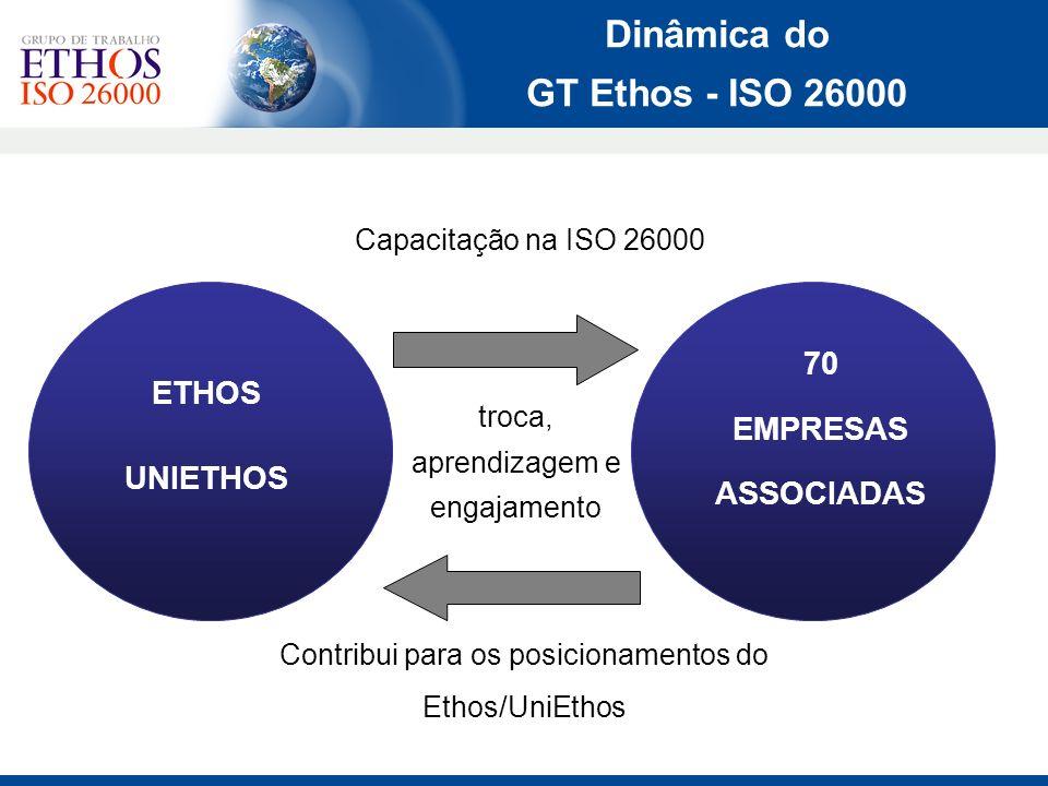 Dinâmica do GT Ethos - ISO 26000