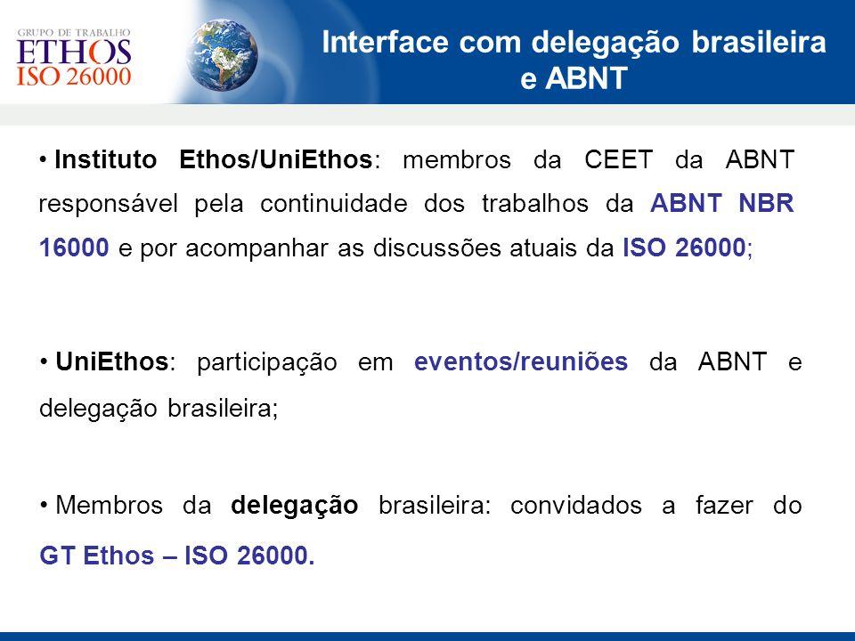 Interface com delegação brasileira e ABNT