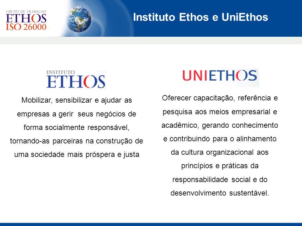 Instituto Ethos e UniEthos