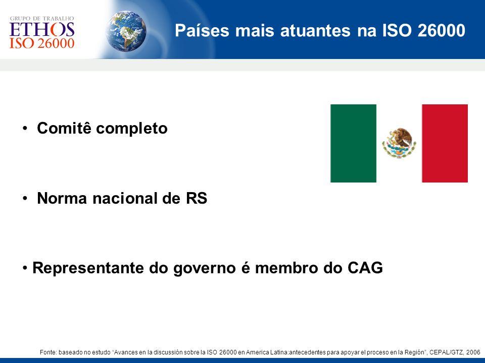 Países mais atuantes na ISO 26000