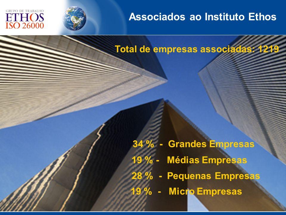 Associados ao Instituto Ethos