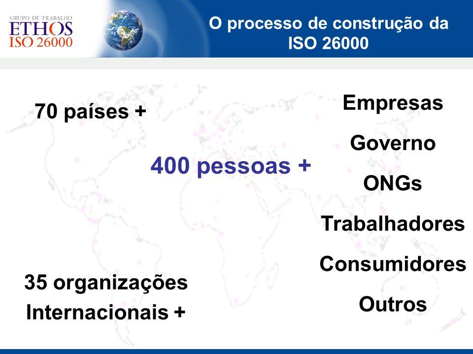 O processo de construção da ISO 26000