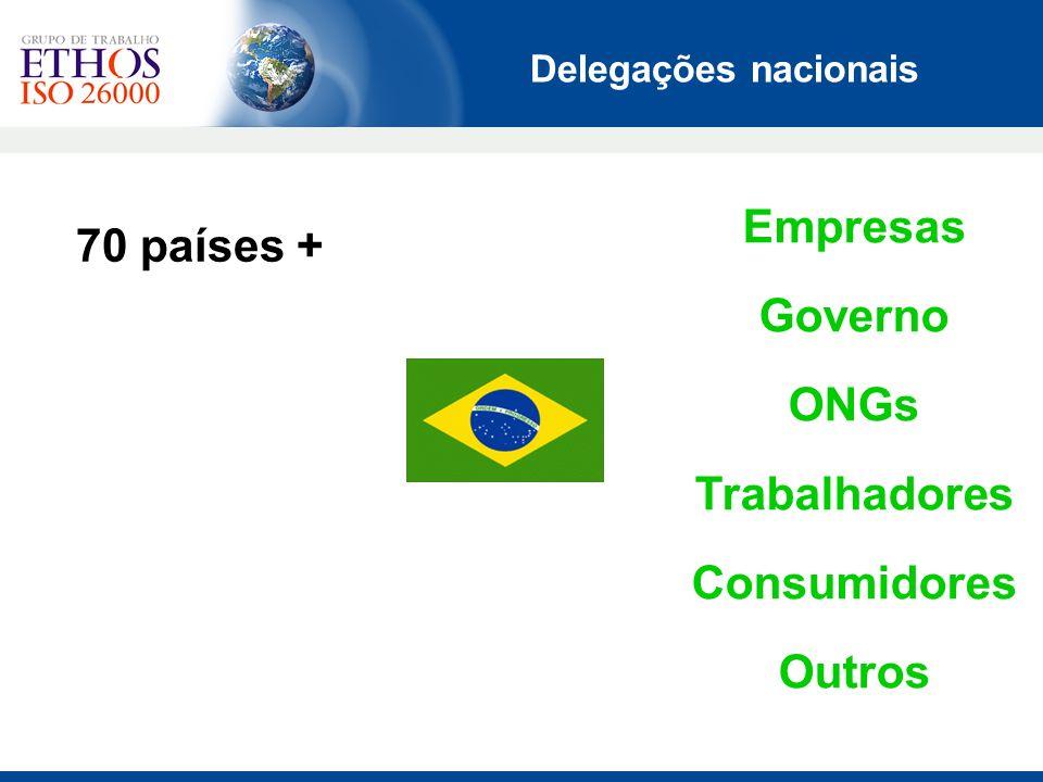 Empresas Governo ONGs Trabalhadores Consumidores Outros 70 países +