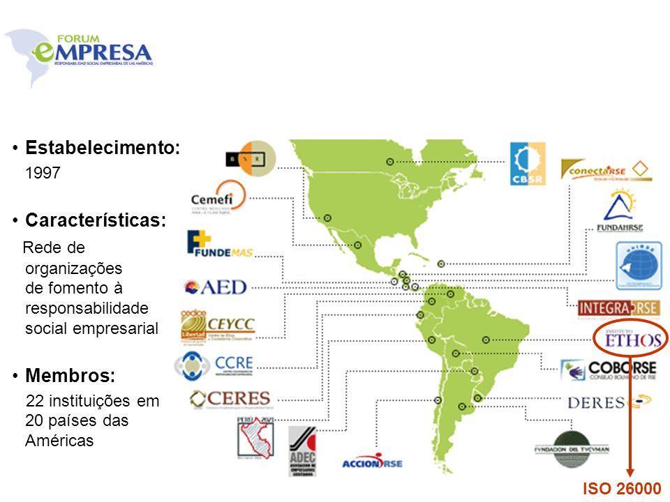 Rede de organizações de fomento à responsabilidade social empresarial
