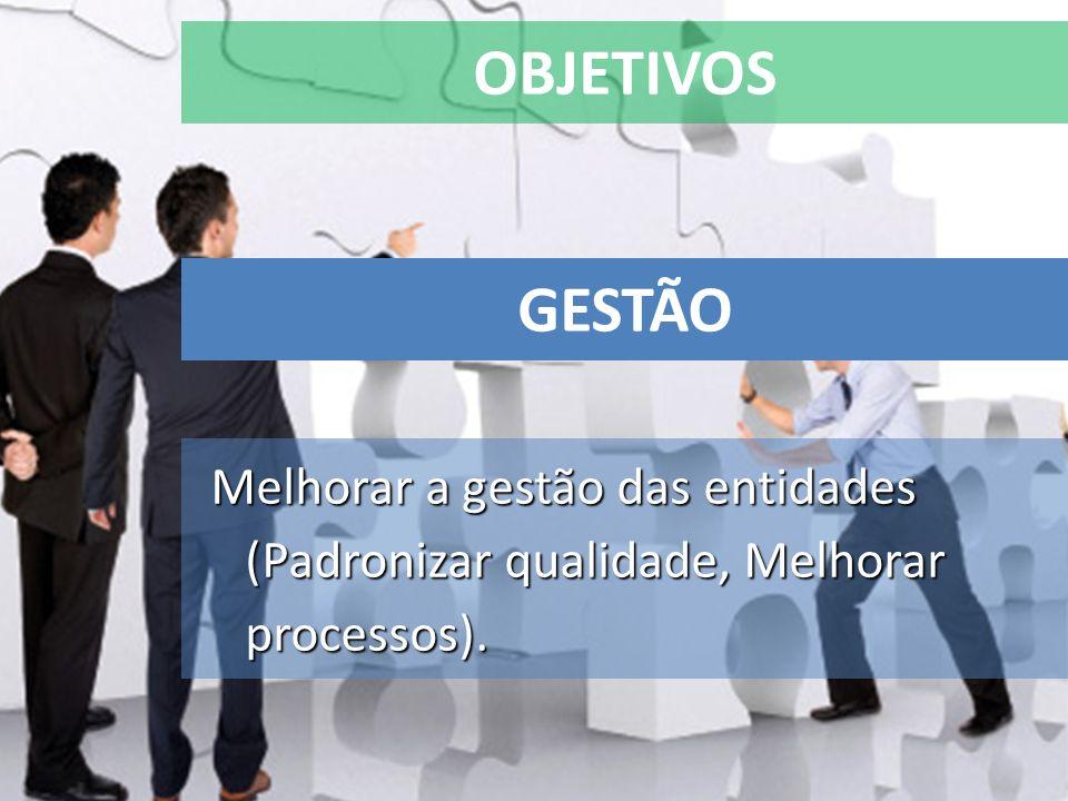 OBJETIVOS GESTÃO Melhorar a gestão das entidades (Padronizar qualidade, Melhorar processos).