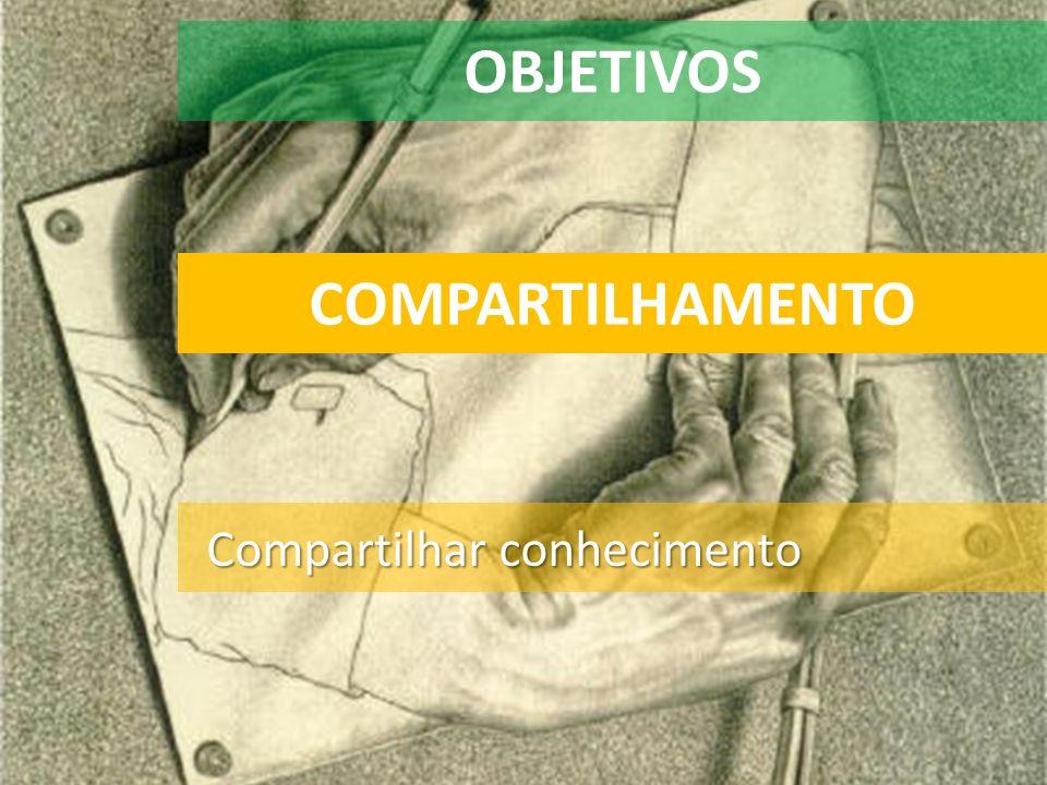 OBJETIVOS COMPARTILHAMENTO