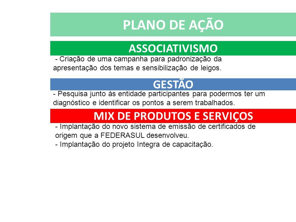 MIX DE PRODUTOS E SERVIÇOS