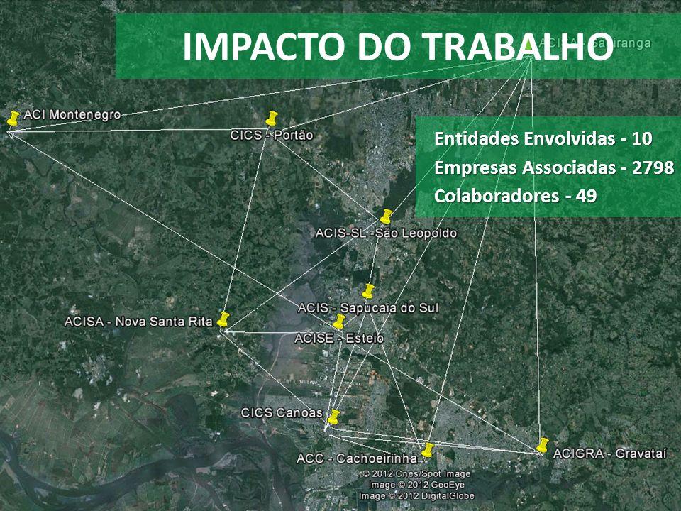 IMPACTO DO TRABALHO Entidades Envolvidas - 10