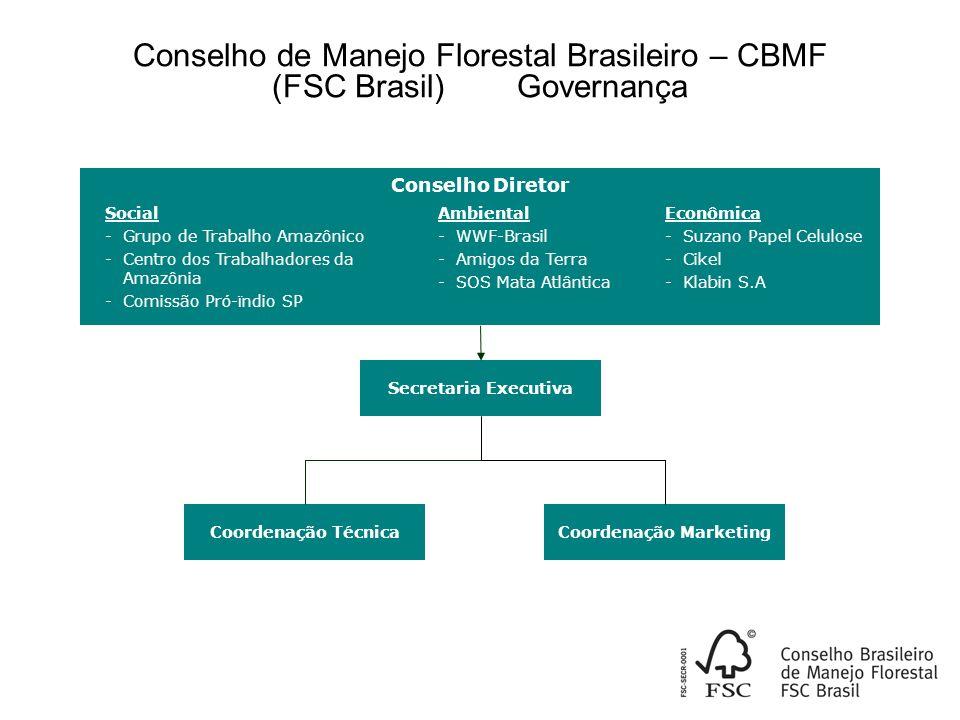 Conselho de Manejo Florestal Brasileiro – CBMF (FSC Brasil) Governança