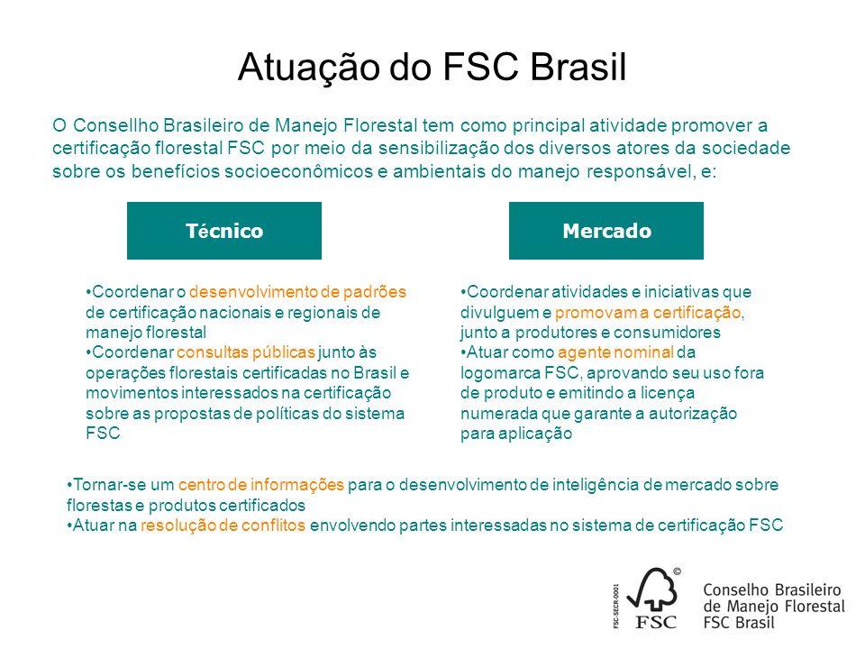 Atuação do FSC Brasil