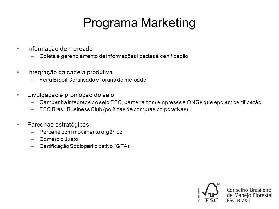 Programa Marketing Informação de mercado