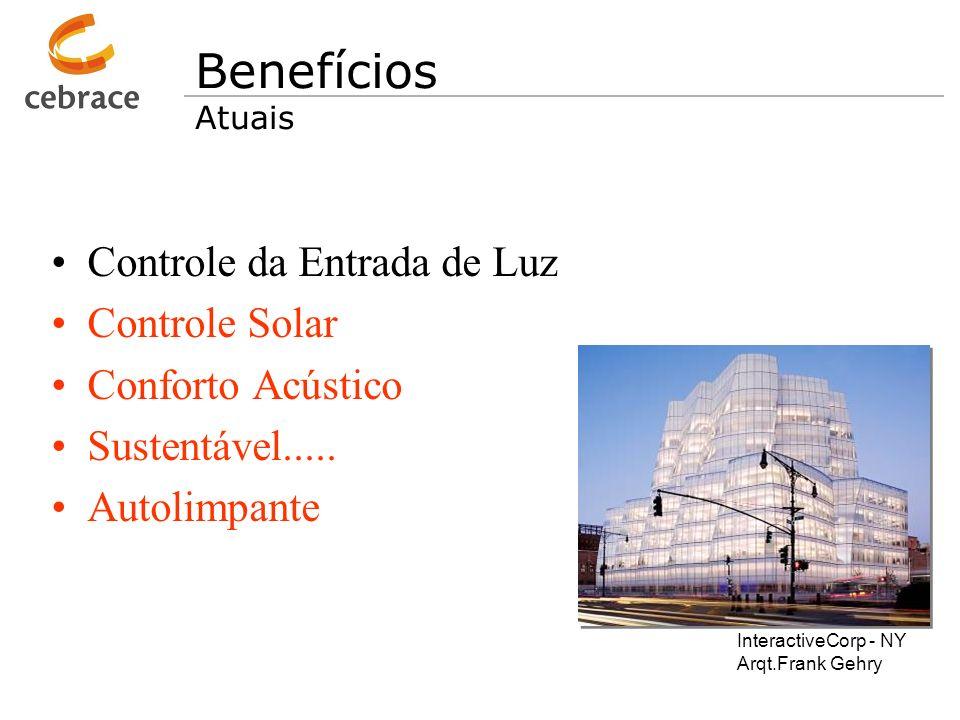 Benefícios Controle da Entrada de Luz Controle Solar Conforto Acústico