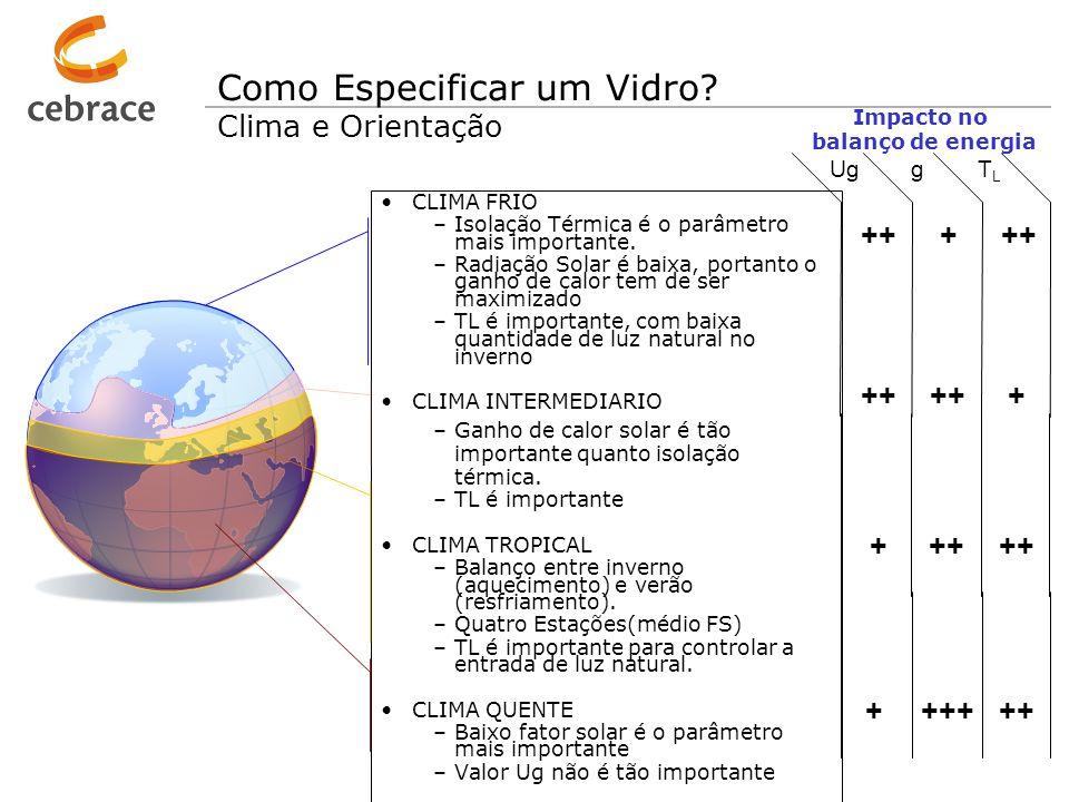 Como Especificar um Vidro Clima e Orientação