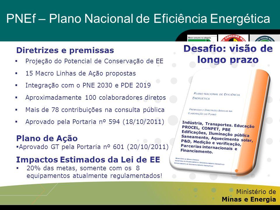 PNEf – Plano Nacional de Eficiência Energética