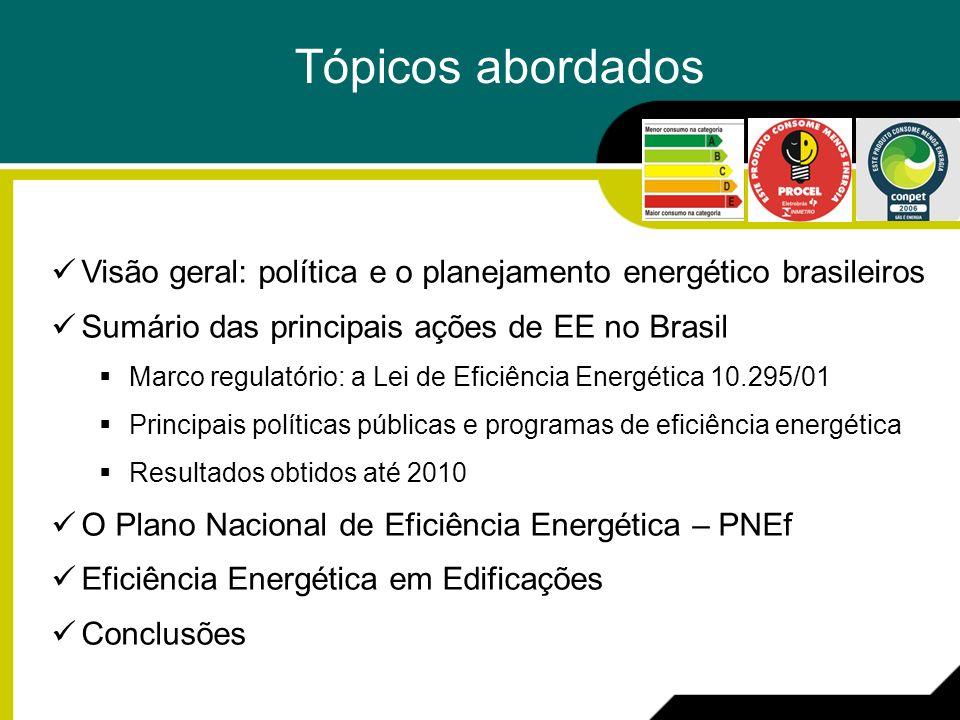 Tópicos abordados Visão geral: política e o planejamento energético brasileiros. Sumário das principais ações de EE no Brasil.