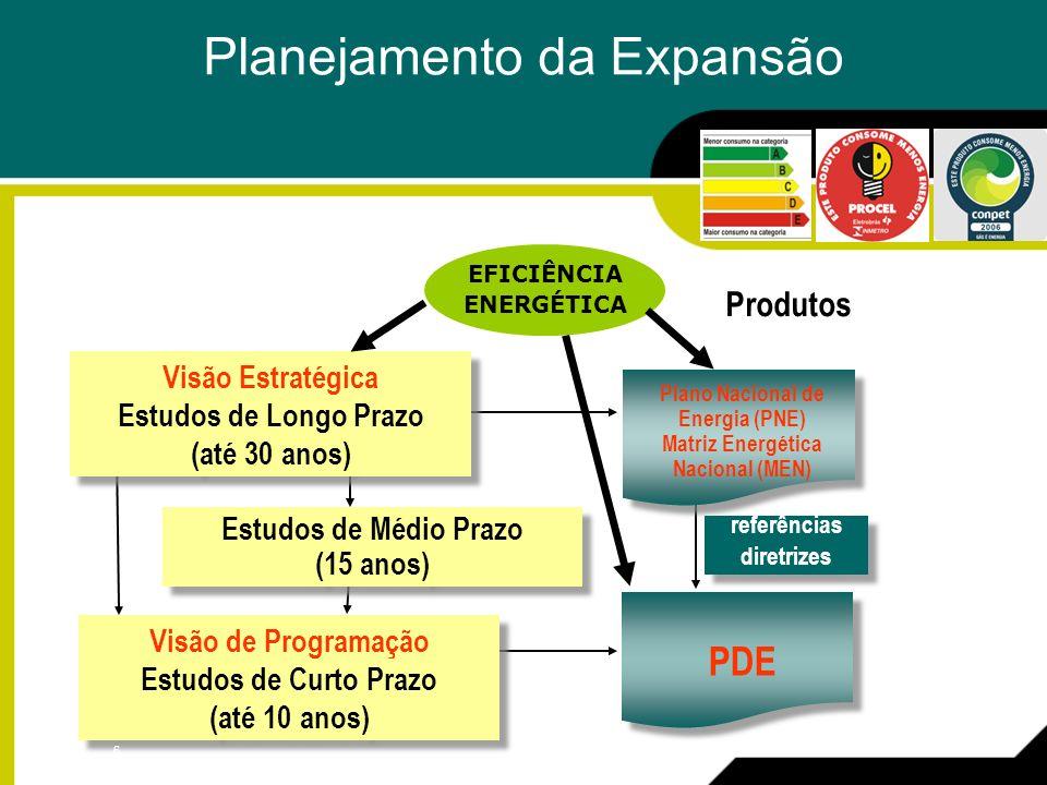 Plano Nacional de Energia (PNE) Matriz Energética Nacional (MEN)