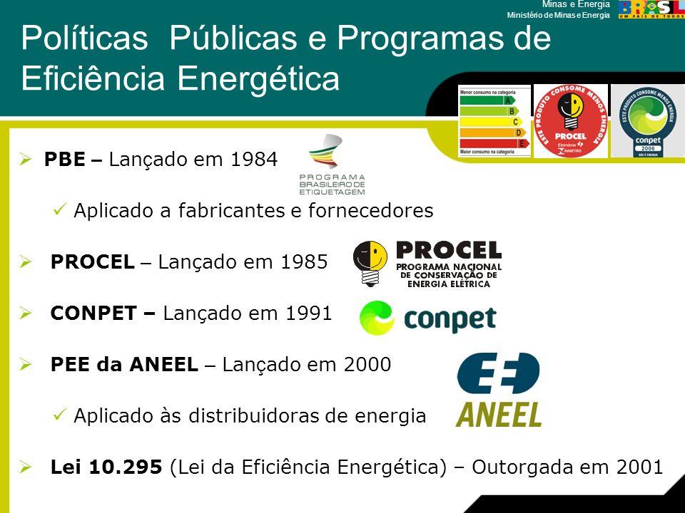 Políticas Públicas e Programas de Eficiência Energética