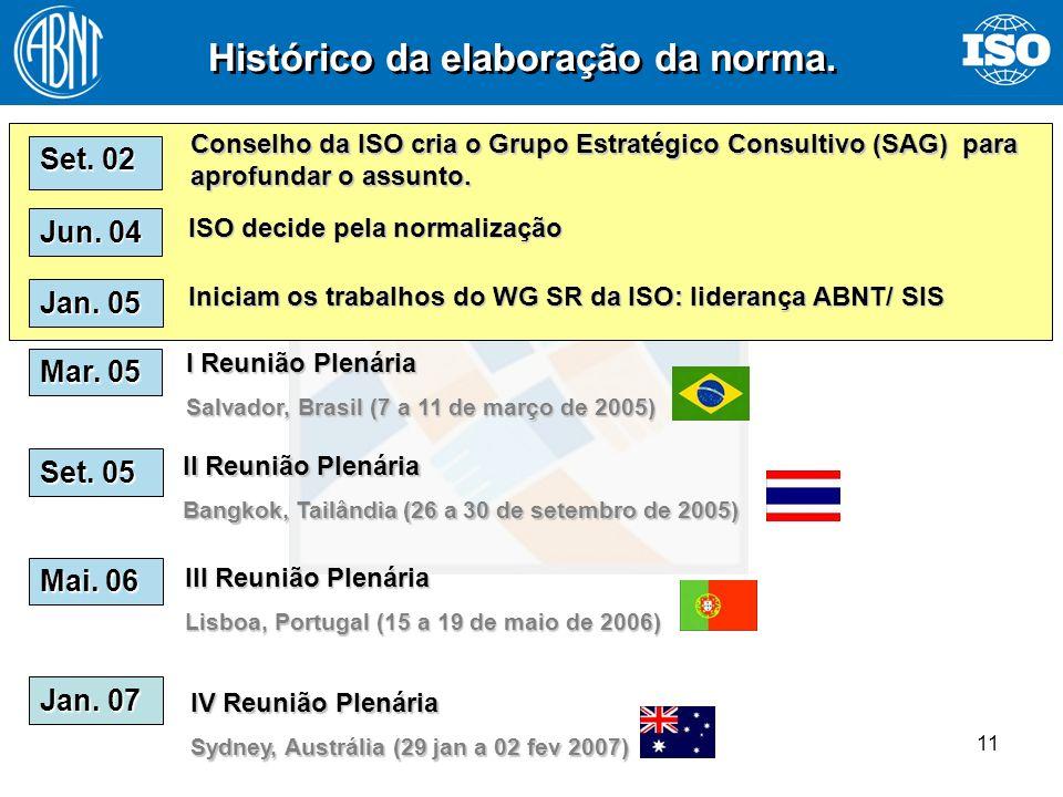 Histórico da elaboração da norma.