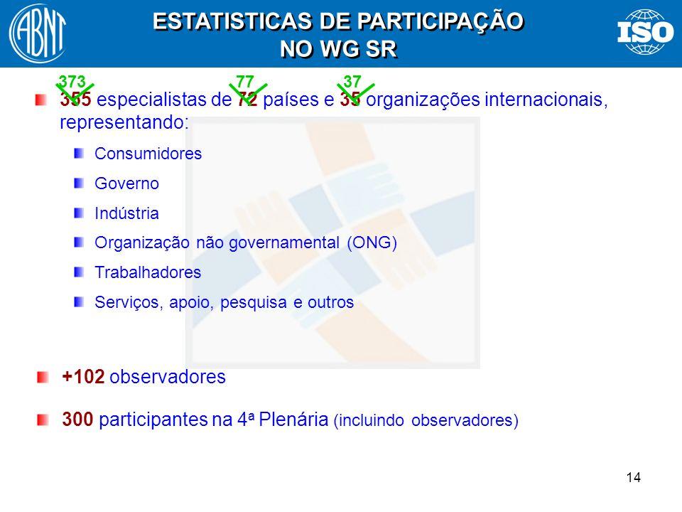 ESTATISTICAS DE PARTICIPAÇÃO NO WG SR