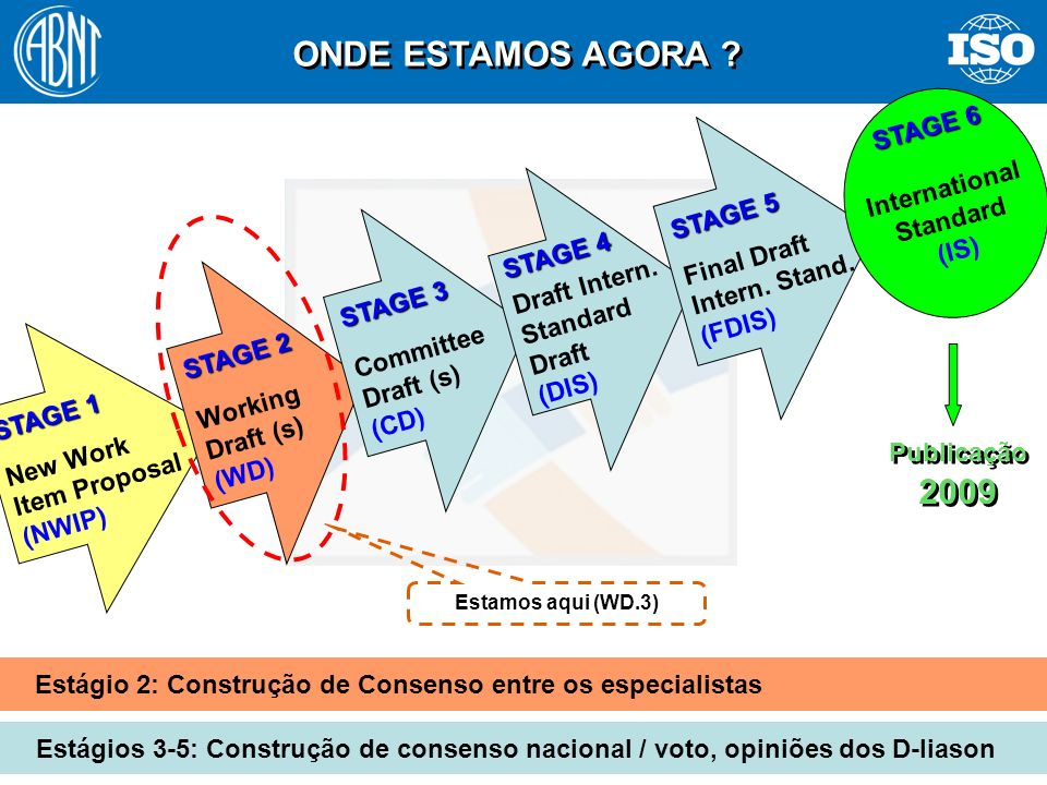 ONDE ESTAMOS AGORA STAGE 6 International Standard STAGE 5 (IS)