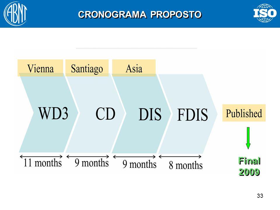 CRONOGRAMA PROPOSTO Final 2009
