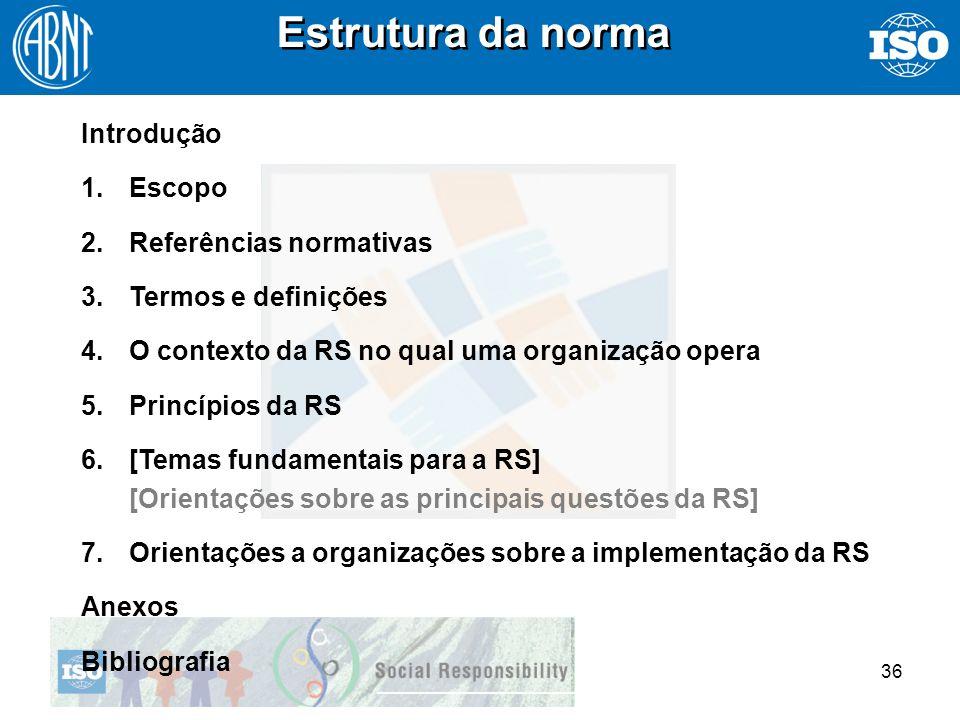 Estrutura da norma Introdução Escopo Referências normativas