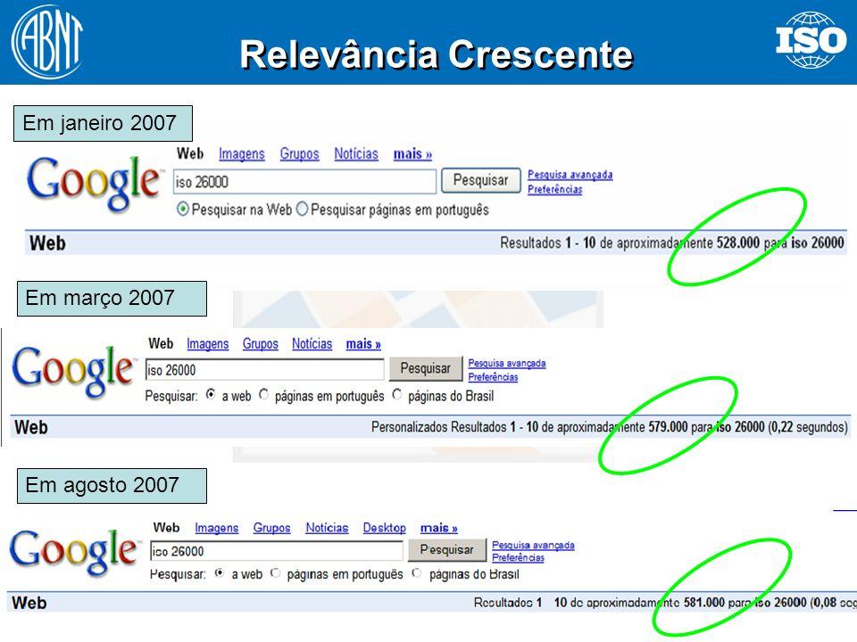 Relevância Crescente Em janeiro 2007 Em março 2007 Em agosto 2007