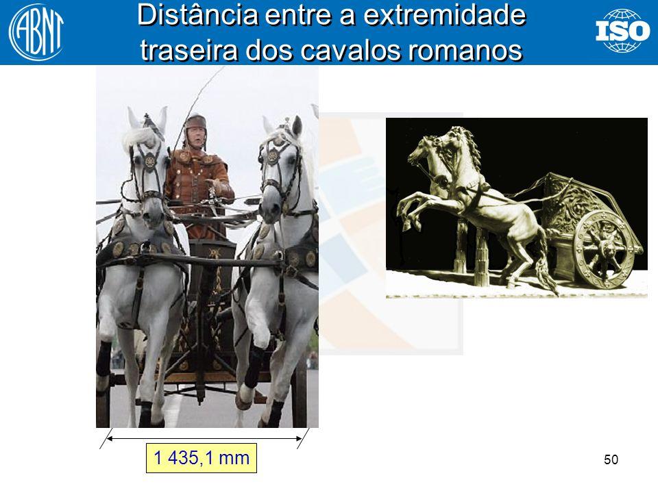 Distância entre a extremidade traseira dos cavalos romanos