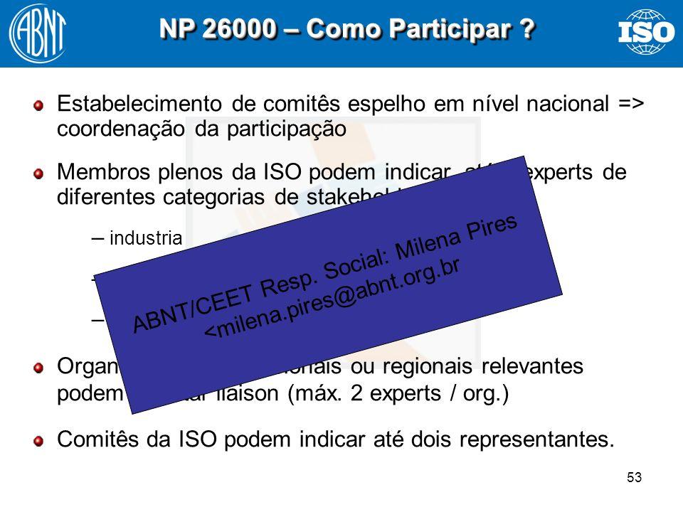 ABNT/CEET Resp. Social: Milena Pires <milena.pires@abnt.org.br