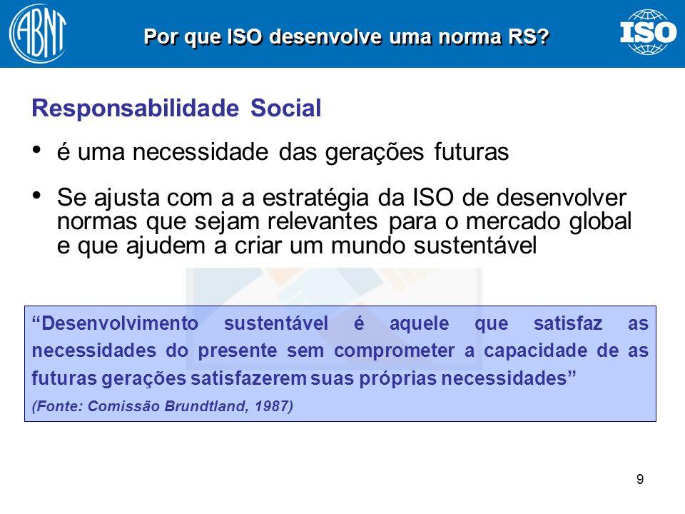 Por que ISO desenvolve uma norma RS