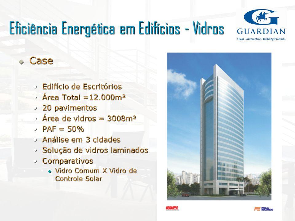 Eficiência Energética em Edifícios - Vidros