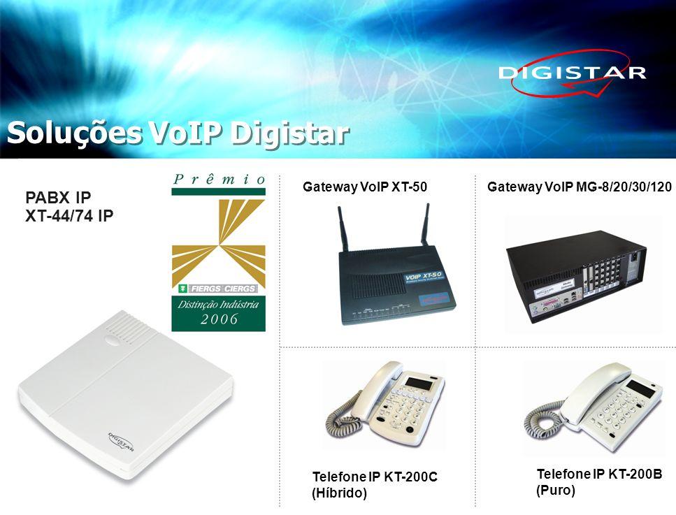Soluções VoIP Digistar