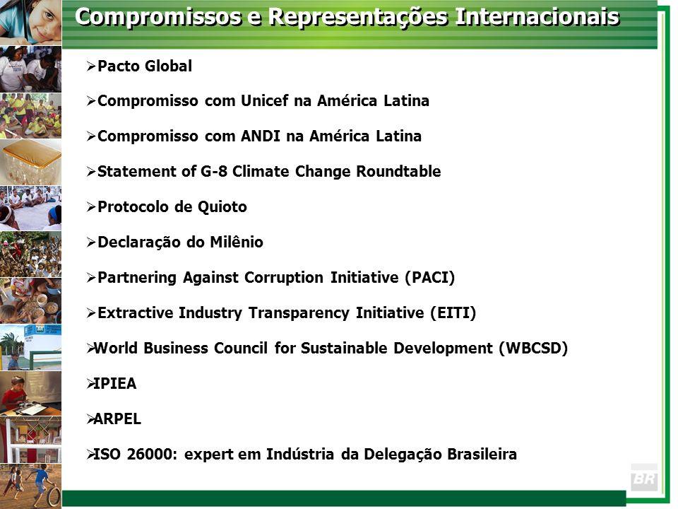 Compromissos e Representações Internacionais