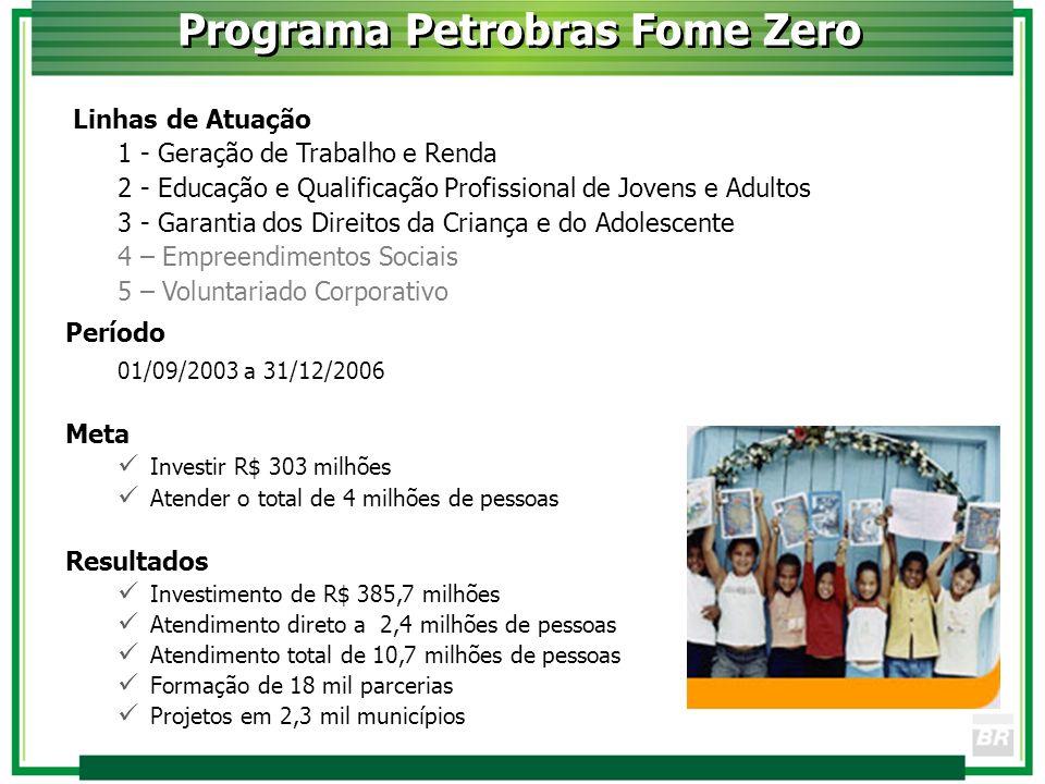 Programa Petrobras Fome Zero