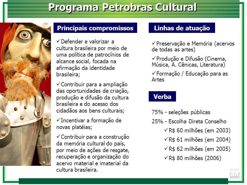 Programa Petrobras Cultural Principais compromissos