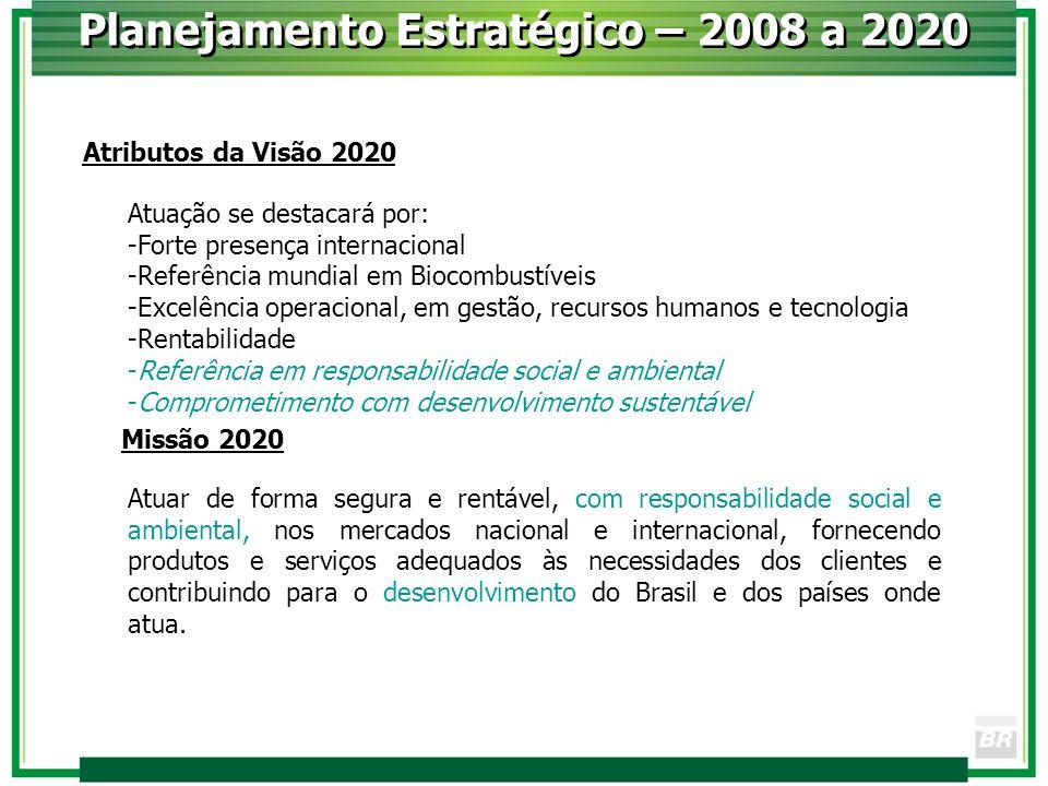 Planejamento Estratégico – 2008 a 2020