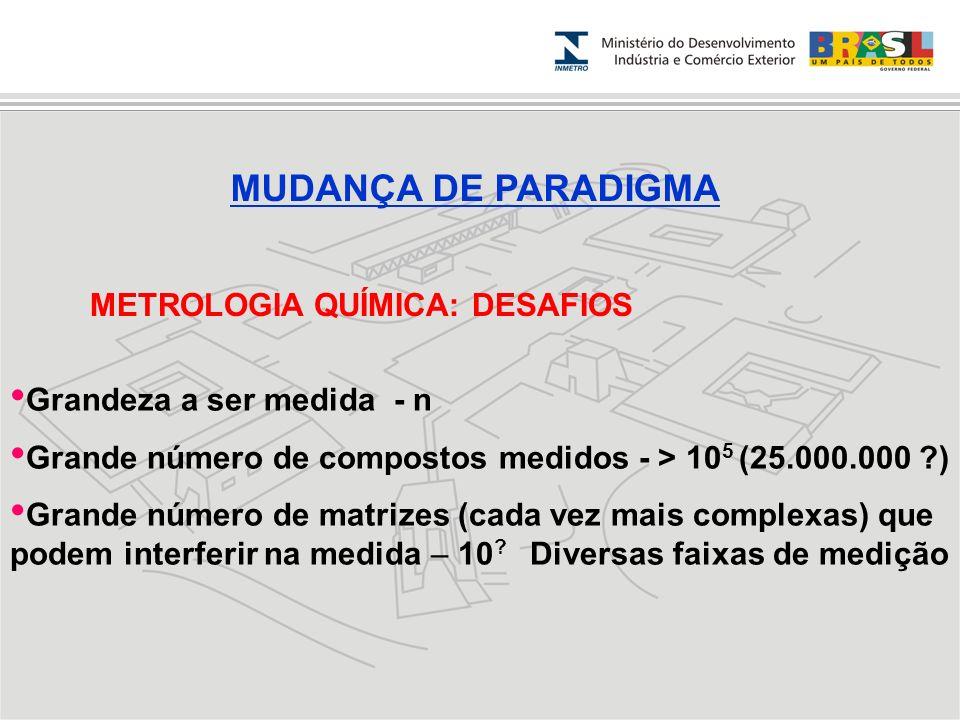 MUDANÇA DE PARADIGMA METROLOGIA QUÍMICA: DESAFIOS .