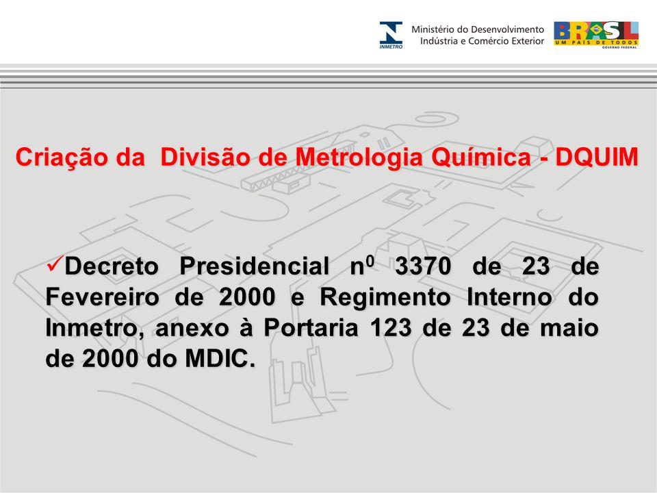 Criação da Divisão de Metrologia Química - DQUIM