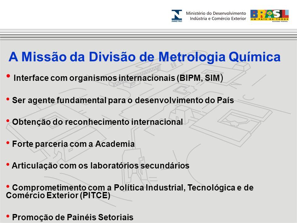 A Missão da Divisão de Metrologia Química