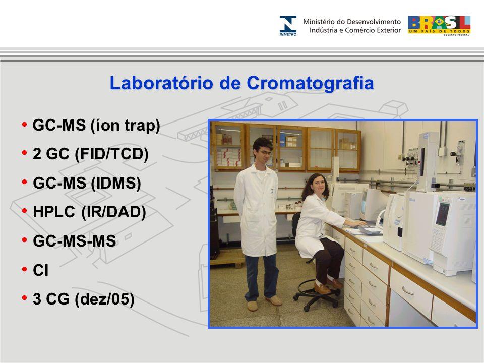 Laboratório de Cromatografia