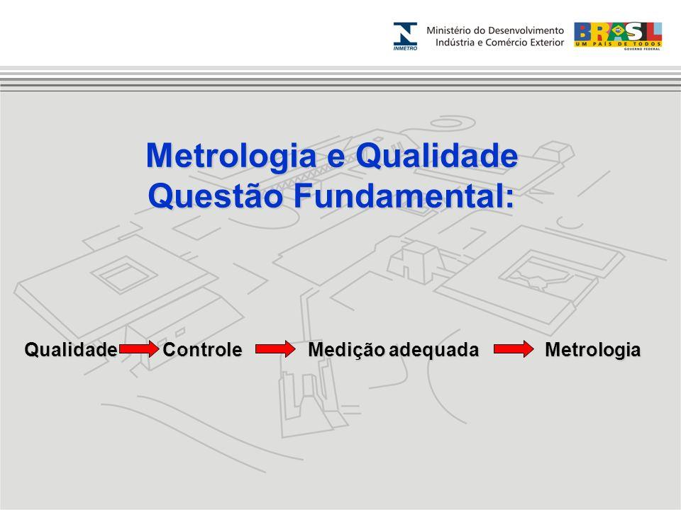 Metrologia e Qualidade