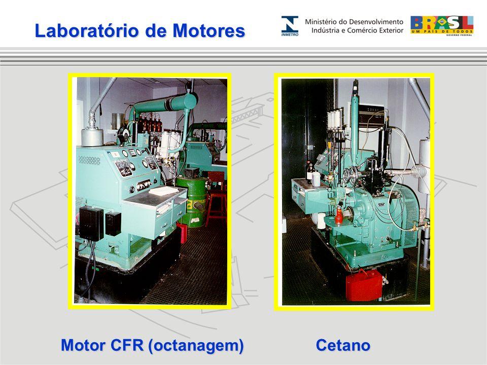 Laboratório de Motores
